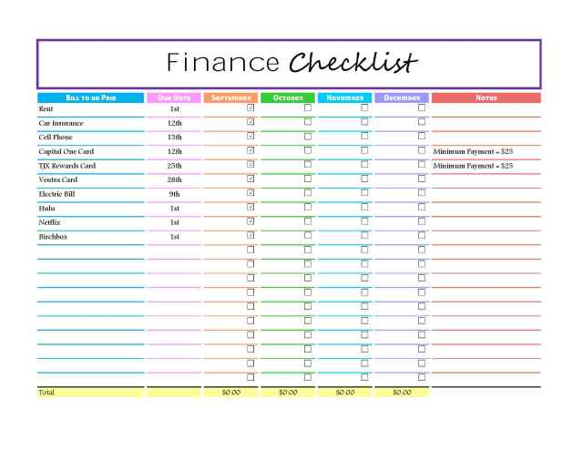 finance checklist template