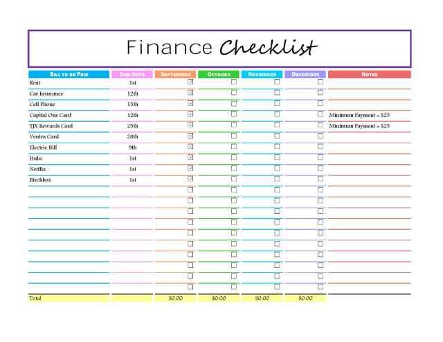 finance checklist template